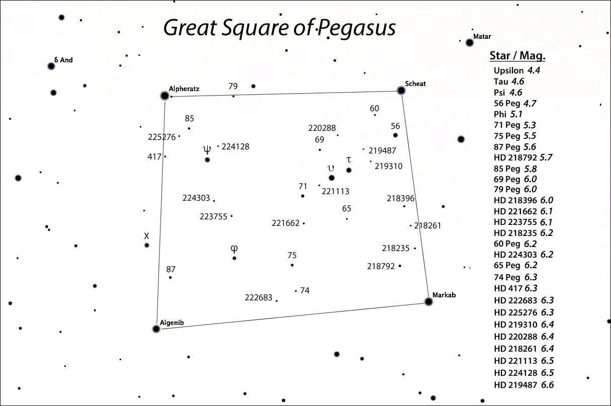 Pegasus square.jpg