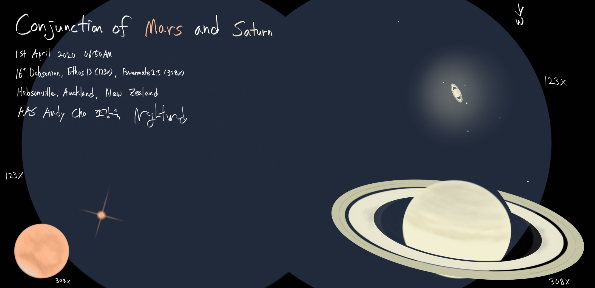 500_Conjuncton of Mars and Saturn 1 April 2020.jpg