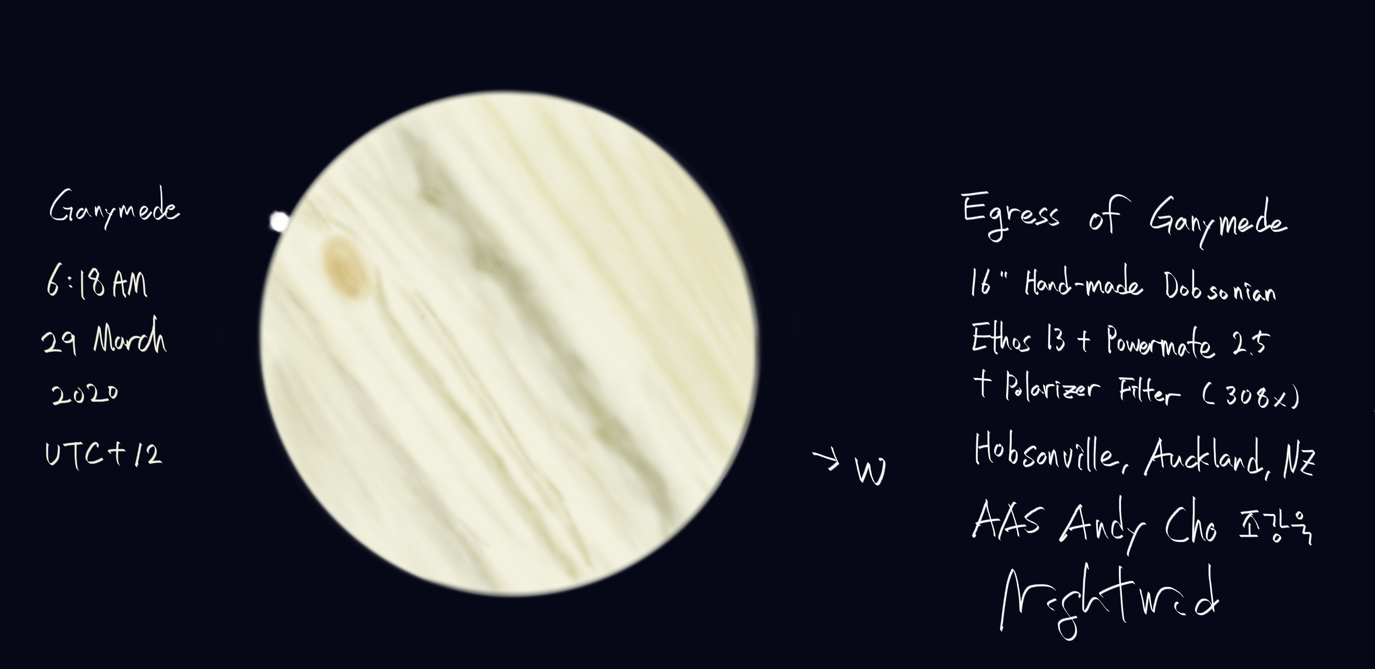 Egress of Ganymede 29 March 2020.png