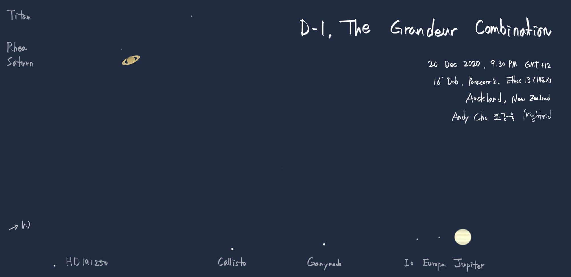 2000_D-1, The Grandeur Combination 20 December 2020.png