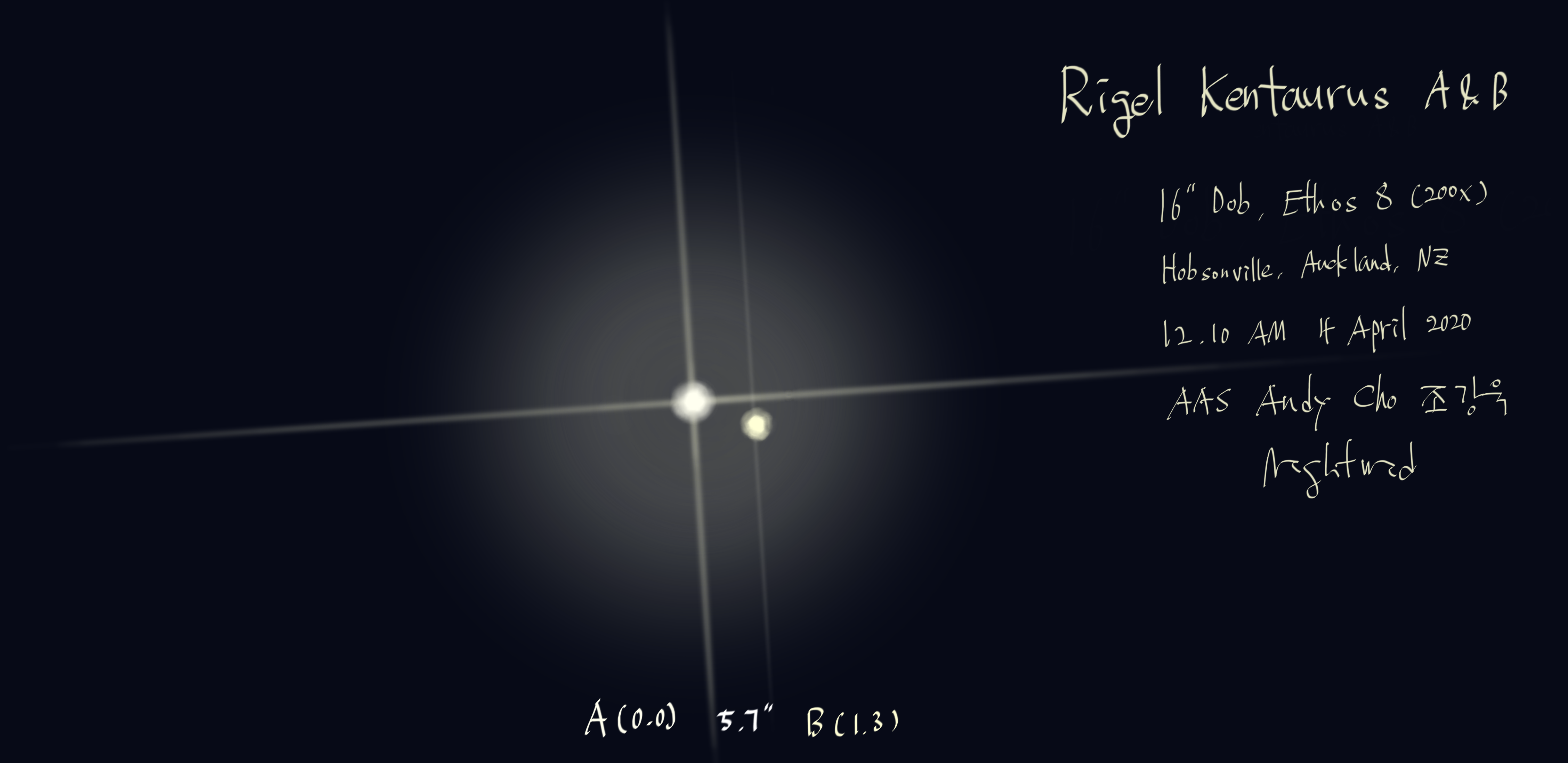 Rigel Kentaurus 4 April 2020.png