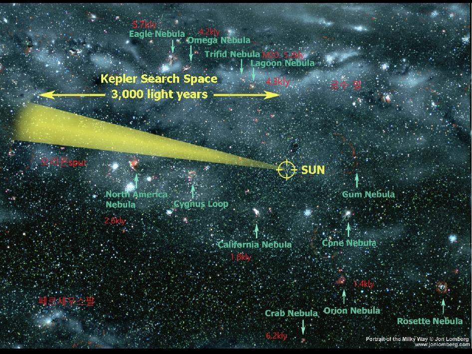 은하수속 대상정리.jpg