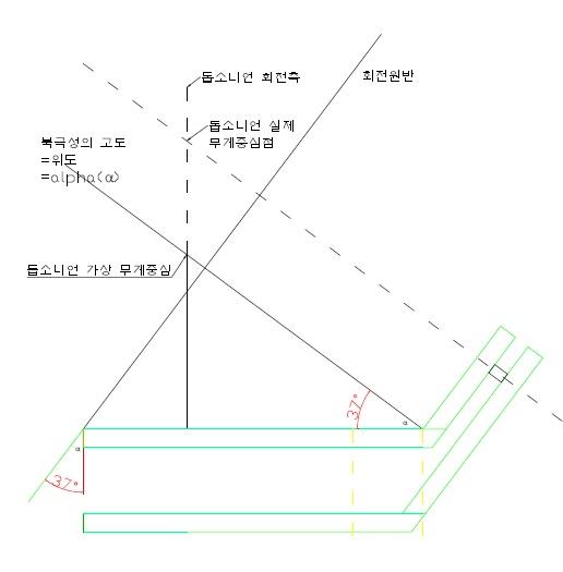 EQ_Platform_planning_recline.jpg
