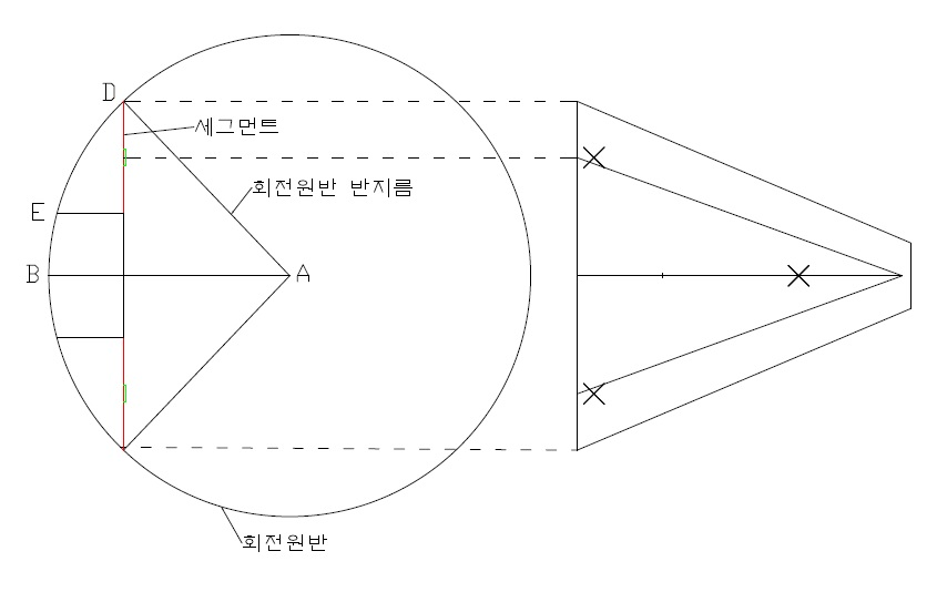 EQ_Platform_planning_circle_origin.jpg