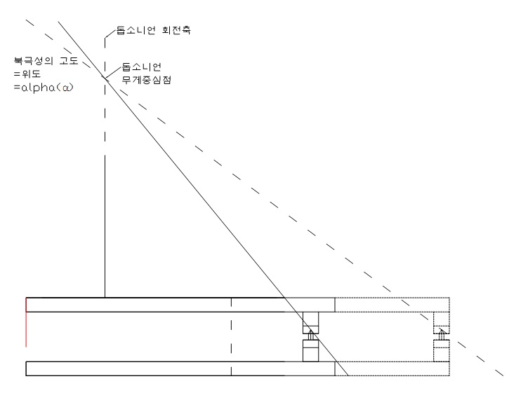 EQ_Platform_planning-2.jpg