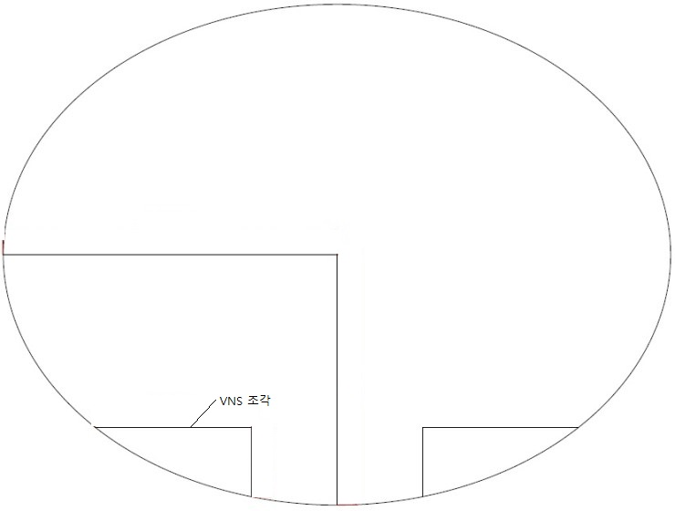 EQ_Platform_planning_circle_1.jpg