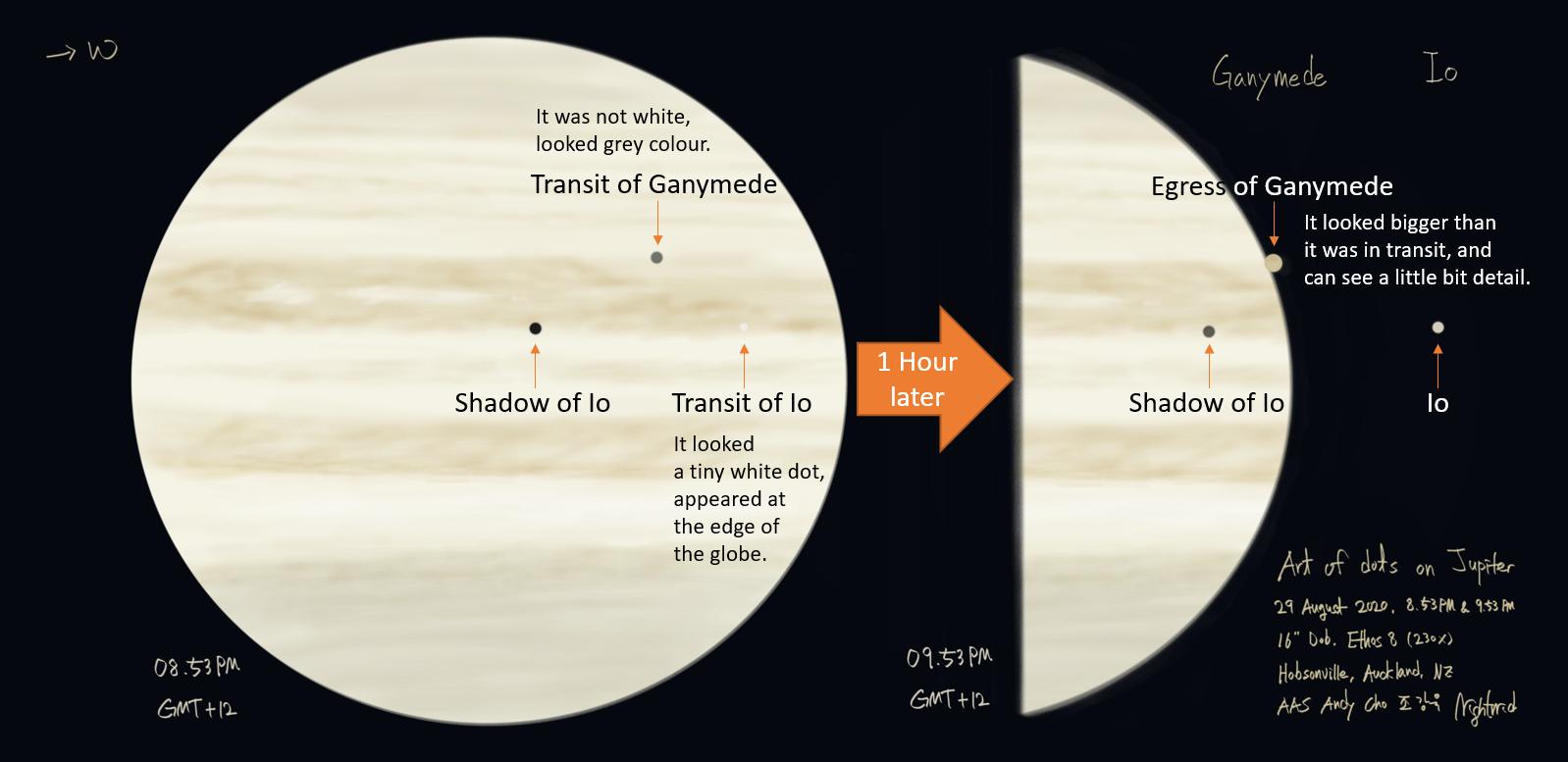 Art of dots on Jupiter (Description) 29 August 2020.PNG